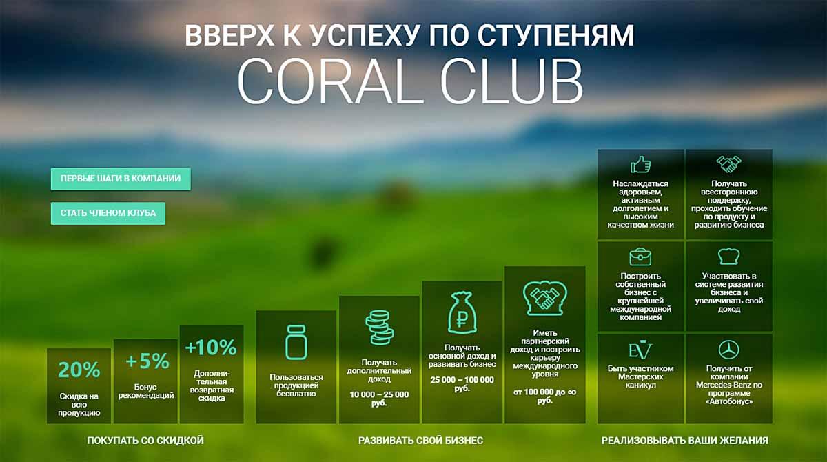 Бизнес план коралловый клуб новый бизнес план на шаурмичную