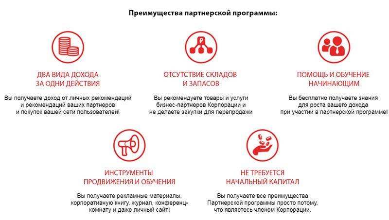 Aunite group отзывы реальные bgoperator ru price shtml