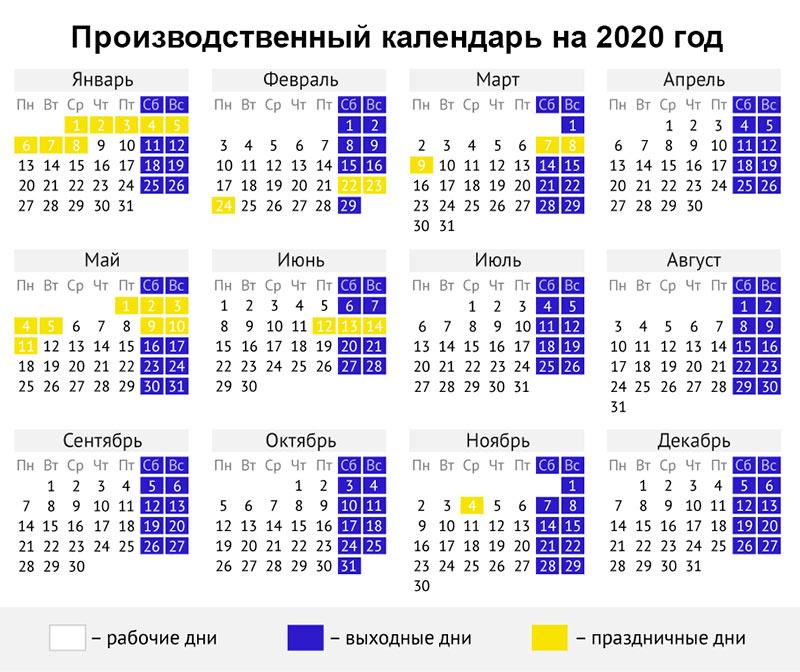 Кредиты в почта банке пенсионерам в 2020 году